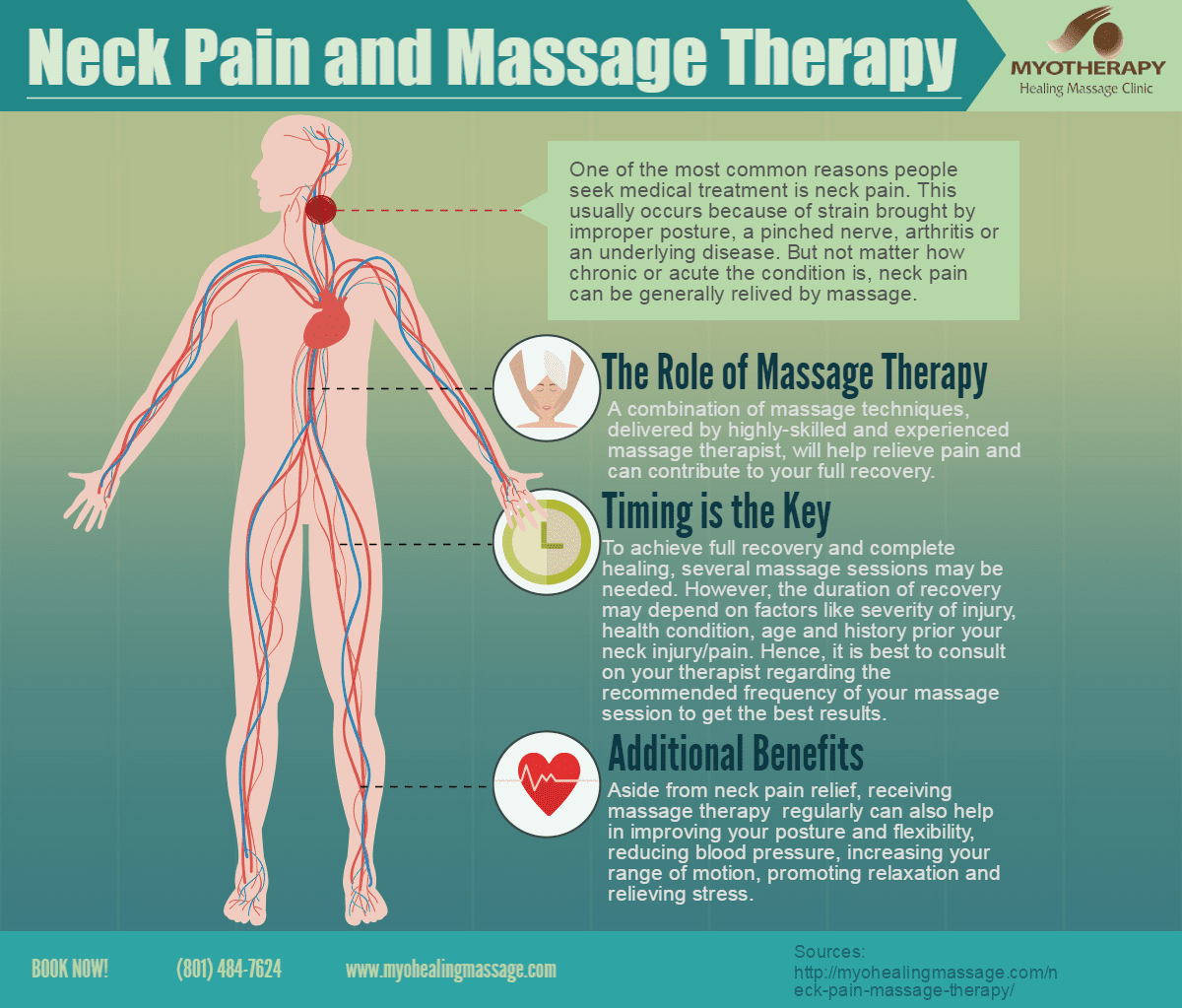 Neck Pain And Massage Therapy - Infographic-3635