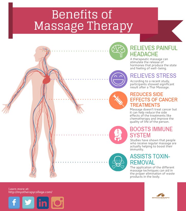 benefits-of-massage-therapy (1)