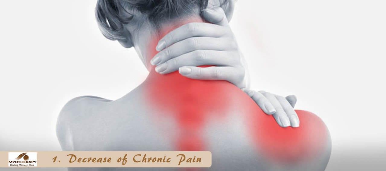 Decrease of Chronic Pain